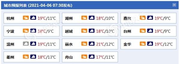 浙江明日陰雨發展氣溫降 浙西部分地區有中到大雨