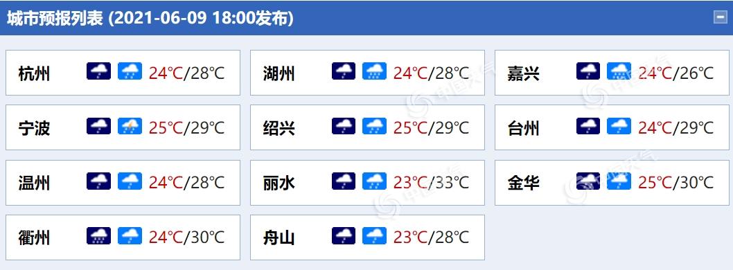 http://i.weather.com.cn/images/hainan/zyqxxx/2021/06/10/B6B80B536AA55C130B4866E6EE75CFB4.jpg