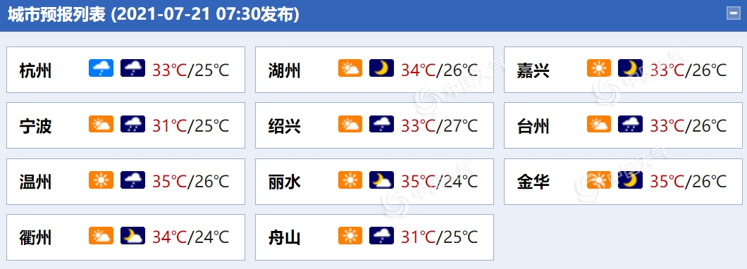 http://i.weather.com.cn/images/hainan/zyqxxx/2021/07/21/003765A93527A4214DC37994133E871D.jpg