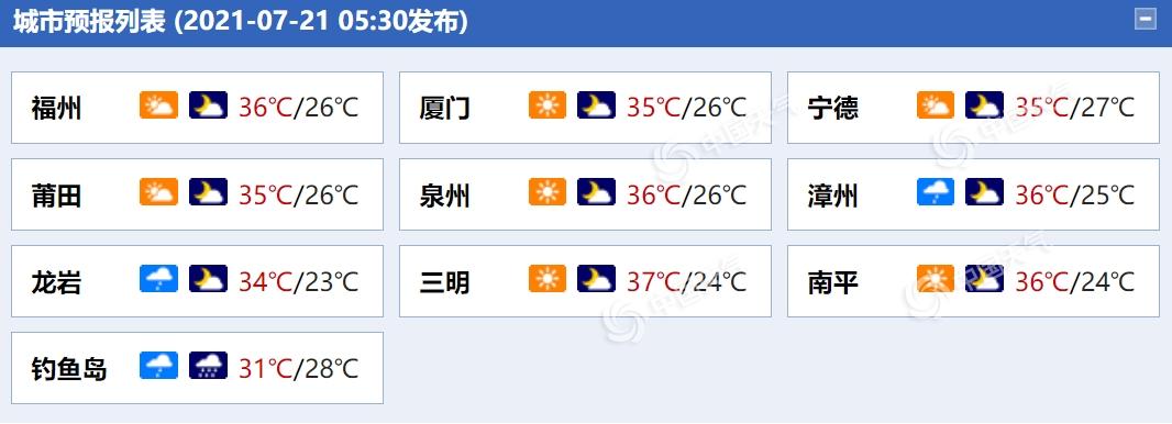http://i.weather.com.cn/images/hainan/zyqxxx/2021/07/21/C95C38DCF18F4BBE9A17D53C5647E8DA.jpg