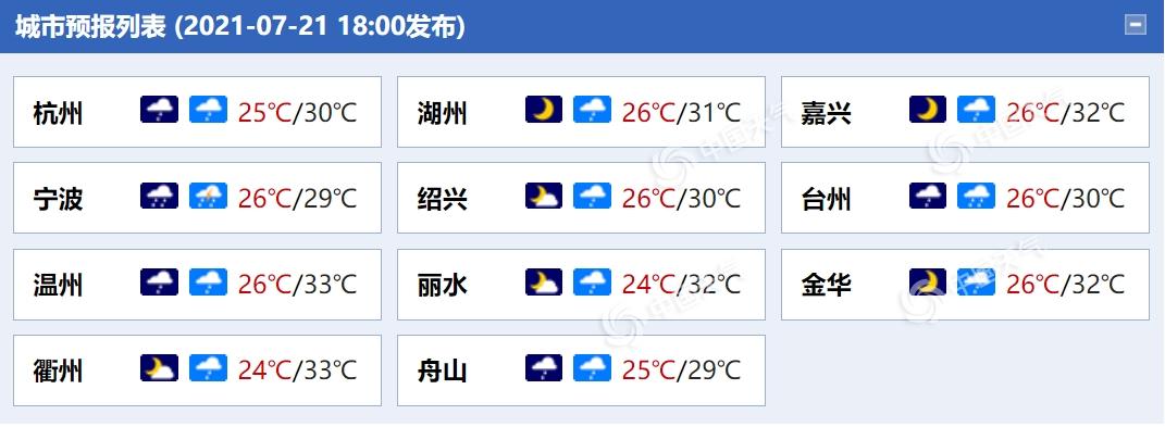 http://i.weather.com.cn/images/hainan/zyqxxx/2021/07/22/BA547D0674C4A033DC42F011D3A29ACE.jpg