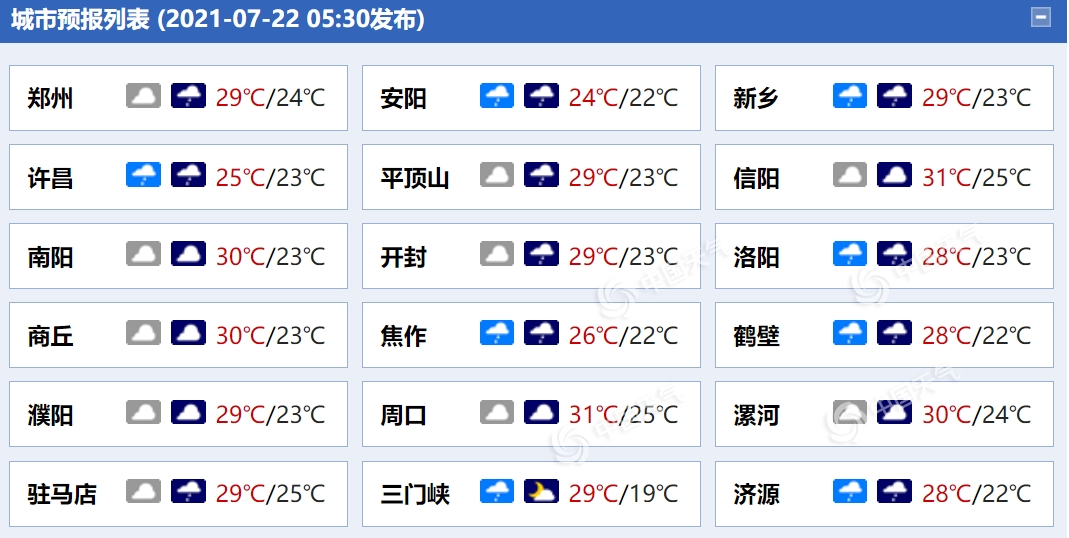 http://i.weather.com.cn/images/hainan/zyqxxx/2021/07/22/D1DCF033F4583DC2F6AD7B503A660740.jpg