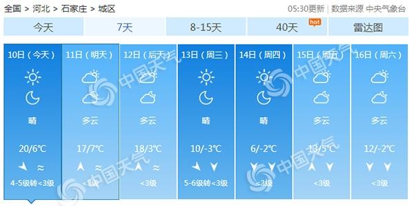 今日河北大风劲吹 下周降温剧烈多地秒入冬