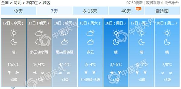 河北明起迎全省性雨雪 周末多地降温超10℃