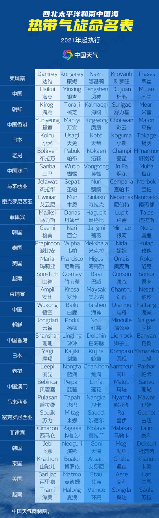 http://i.weather.com.cn/images/heilongjiang/gdt/2021/09/08/7AB7A50A3E4B3F2C1D83B0AD2B811027.jpg
