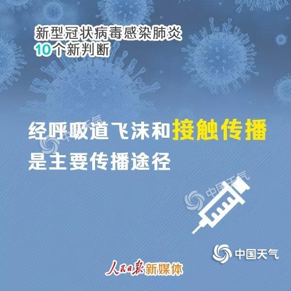 http://i.weather.com.cn/images/heilongjiang/tqyw/2020/02/06/1580967428875027336.jpg