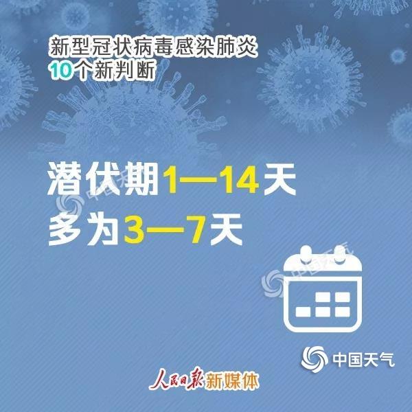 http://i.weather.com.cn/images/heilongjiang/tqyw/2020/02/06/1580967429679084521.jpg