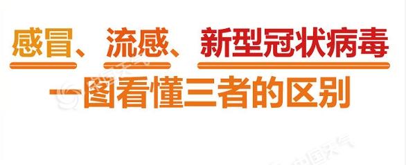 http://i.weather.com.cn/images/heilongjiang/tqyw/2020/02/07/1581047737852037335.jpg