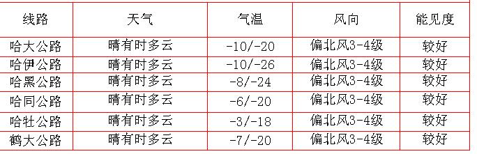 http://i.weather.com.cn/images/heilongjiang/tqyw/2020/02/14/1581660221640055467.jpg