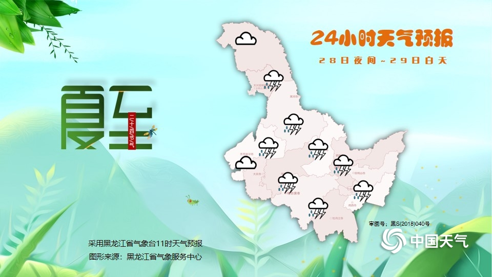 http://i.weather.com.cn/images/heilongjiang/tqyw/2020/06/28/1593318046912023721.jpg
