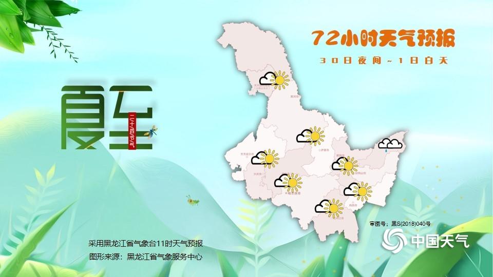http://i.weather.com.cn/images/heilongjiang/tqyw/2020/06/28/1593318083354094658.jpg