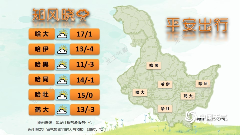 http://i.weather.com.cn/images/heilongjiang/tqyw/2021/04/05/1617591809488010079.jpg