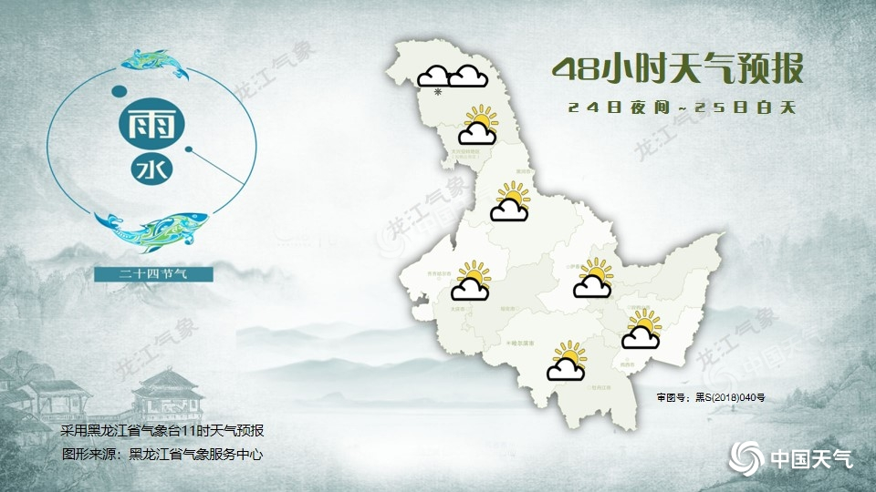 2021年02月23日 近期天气形势分析