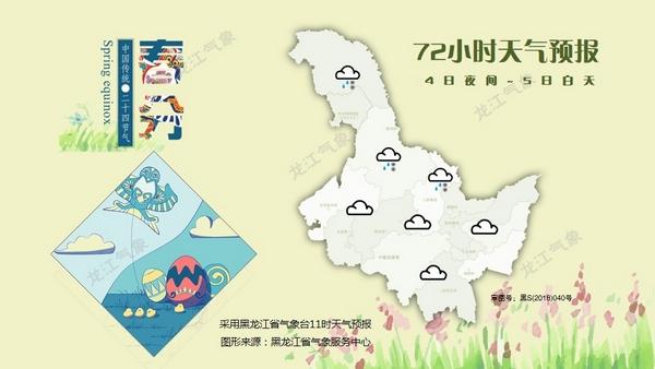 2021年04月02日 近期天氣形勢分析