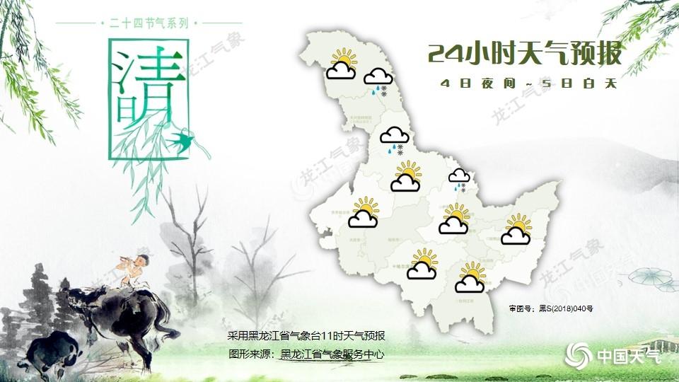 2021年04月04日 近期天氣形勢分析