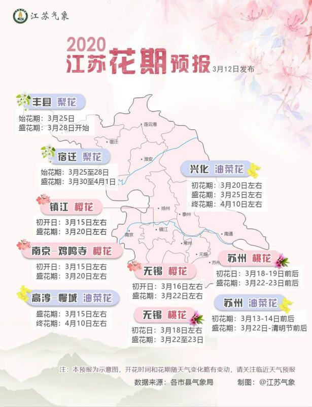 2020江苏花期预报压缩版本.webp_meitu_1.jpg