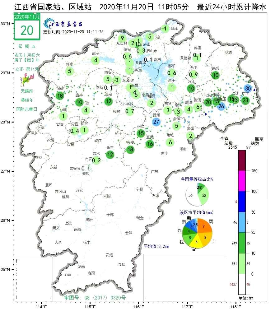 11月20日江西午间降雨实况