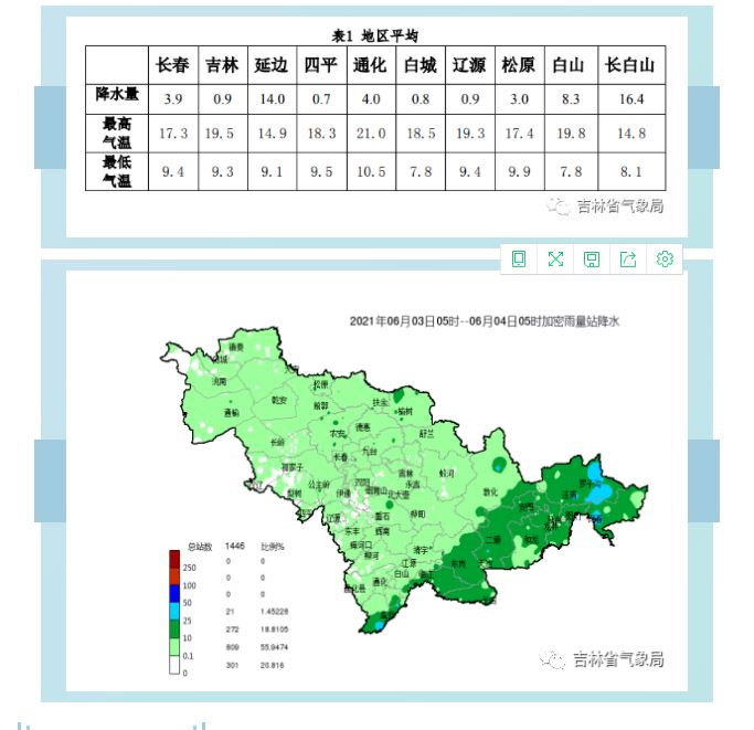 http://i.weather.com.cn/images/jilin/tqyw/2021/06/04/1622790383210017889.jpg
