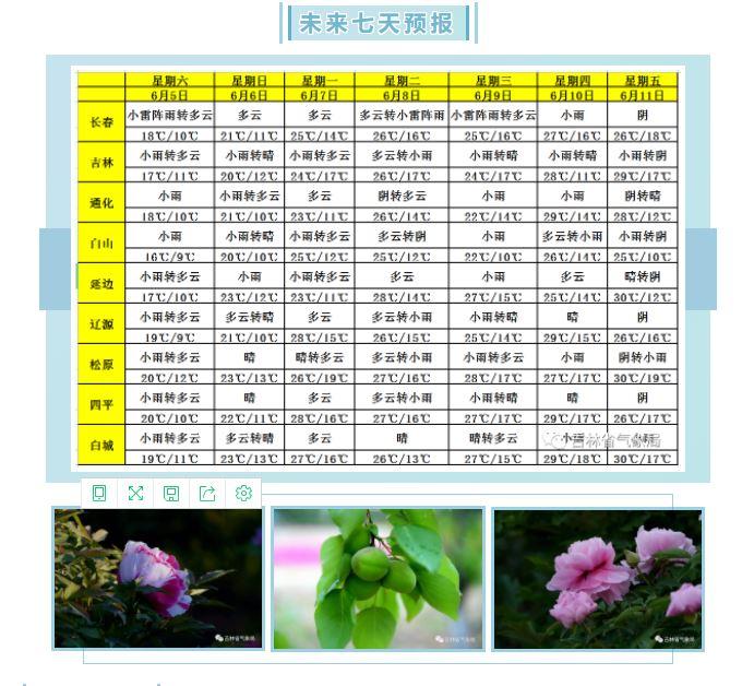 http://i.weather.com.cn/images/jilin/tqyw/2021/06/04/1622790384957081006.jpg
