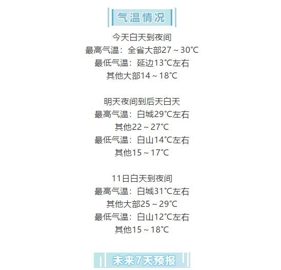 http://i.weather.com.cn/images/jilin/tqyw/2021/06/09/1623218427247023198.jpg