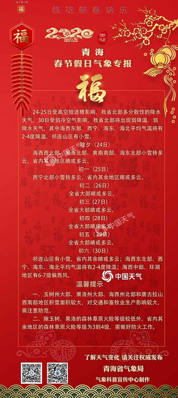 春节天气专报