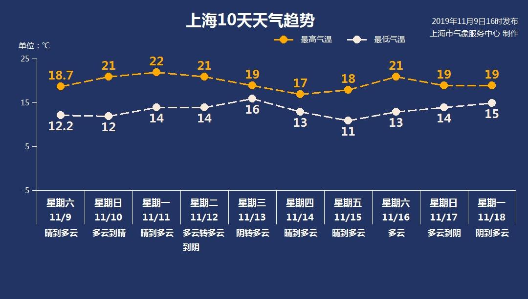 http://www.kmshsm.com/qichexiaofei/28372.html