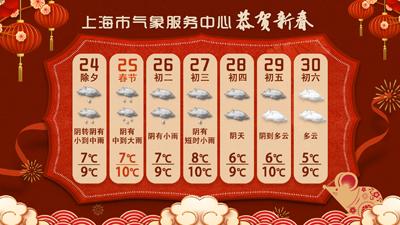 春节天气公告新鲜出炉
