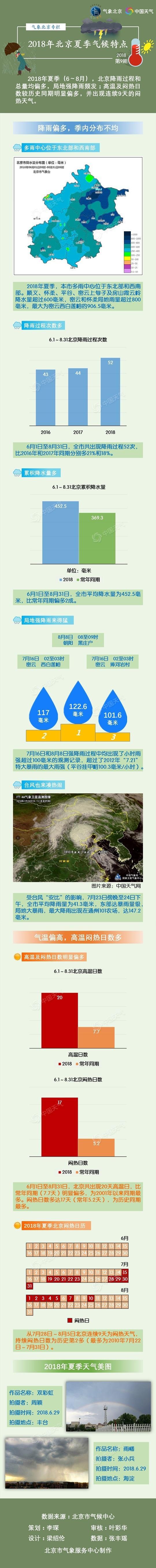 0914长图中国天气.jpg