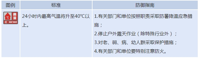 http://i.weather.com.cn/images/yunnan/tqyw/2019/04/18/1555559281195042899.png