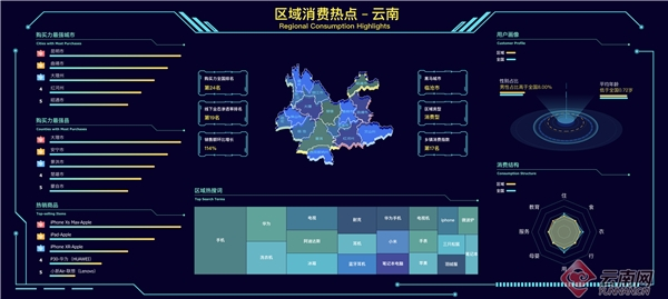 http://www.kmshsm.com/kunmingxinwen/28742.html