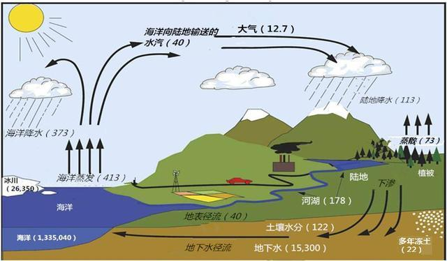 http://i.weather.com.cn/images/yunnan/tqyw/2020/03/22/1584844936162038978.jpg