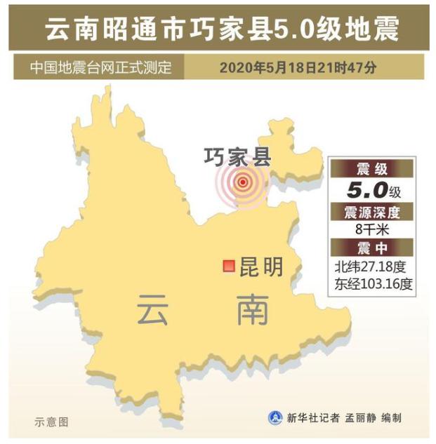 昭通市巧家县地震专题天气预报