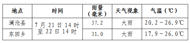 http://i.weather.com.cn/images/yunnan/tqyw/2020/07/22/1595403639512033024.png