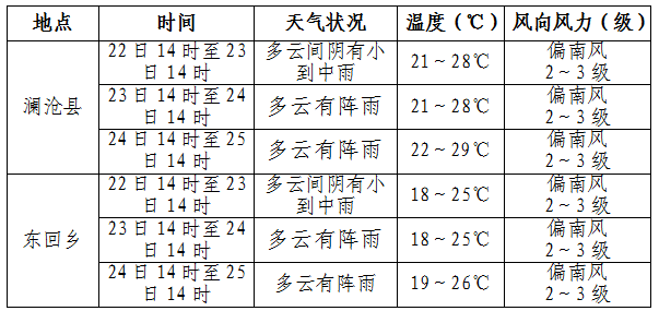 http://i.weather.com.cn/images/yunnan/tqyw/2020/07/22/1595403788816030976.png