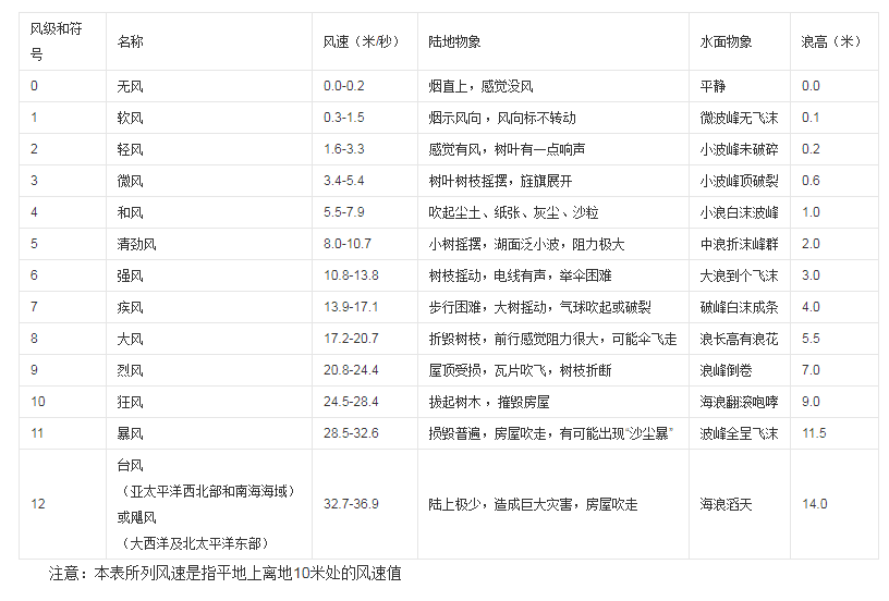 http://i.weather.com.cn/images/yunnan/tqyw/2020/11/20/1605853749778080928.png