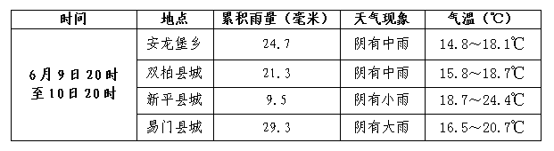 http://i.weather.com.cn/images/yunnan/tqyw/2021/06/10/1623334727054033018.png