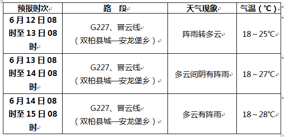 http://i.weather.com.cn/images/yunnan/tqyw/2021/06/12/1623465474365035003.png