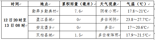http://i.weather.com.cn/images/yunnan/tqyw/2021/06/13/1623549681485006398.png