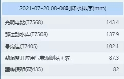http://i.weather.com.cn/images/yunnan/tqyw/2021/07/20/1626771163622006686.jpg
