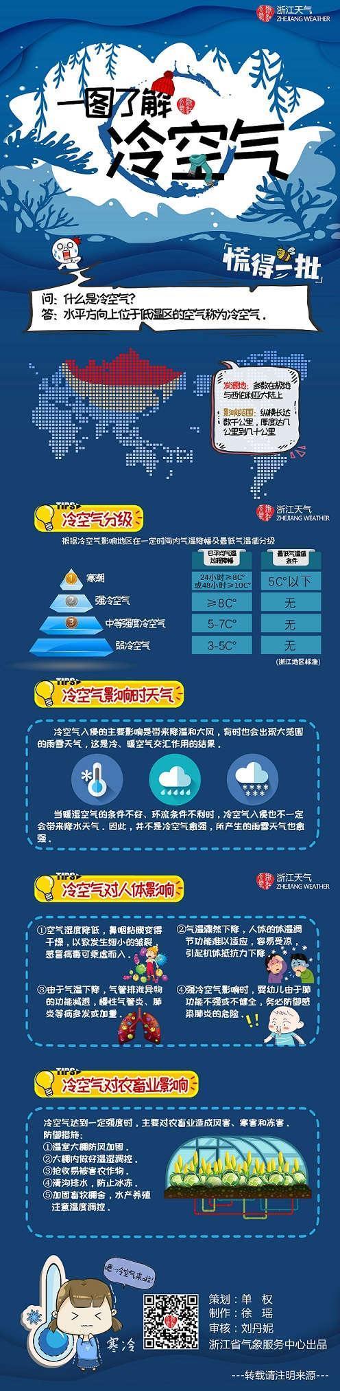 一图了解冷空气.jpg