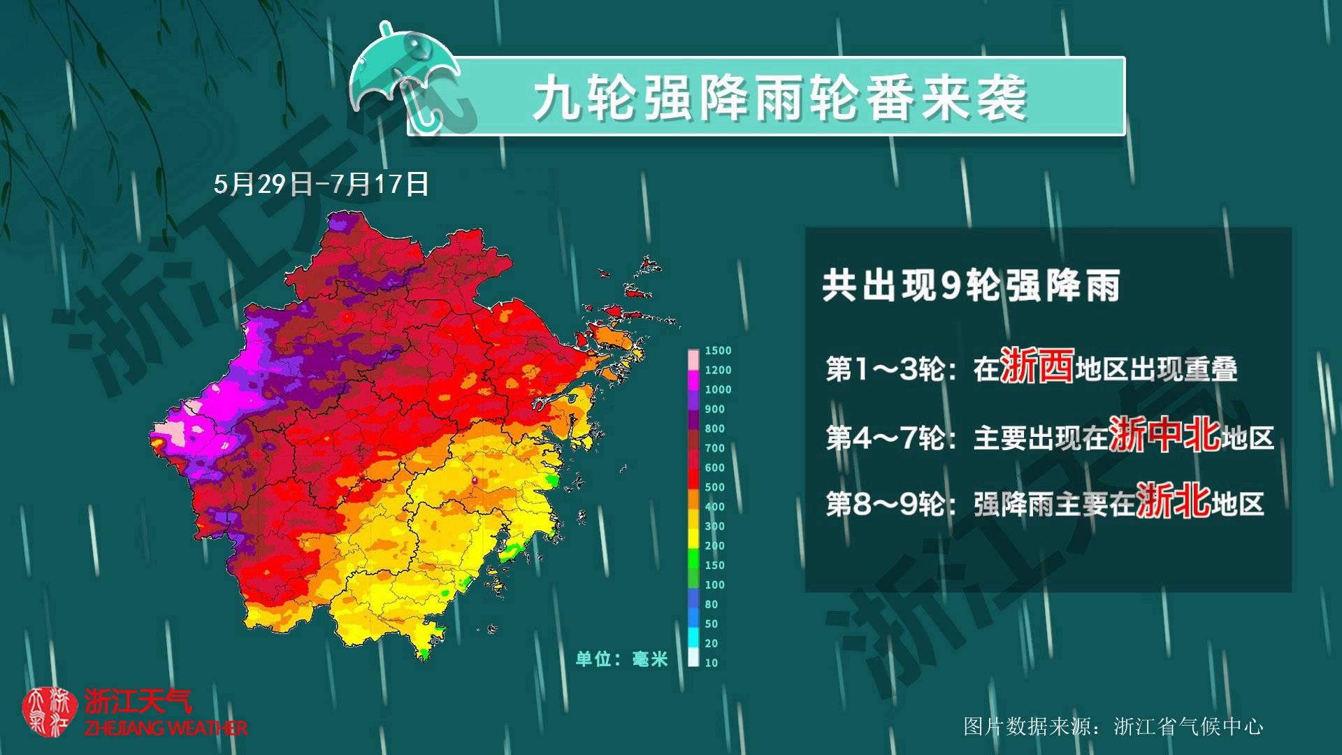 http://i.weather.com.cn/images/zhejiang1/rdzt/2020/07/19/1595150703406062809.jpg