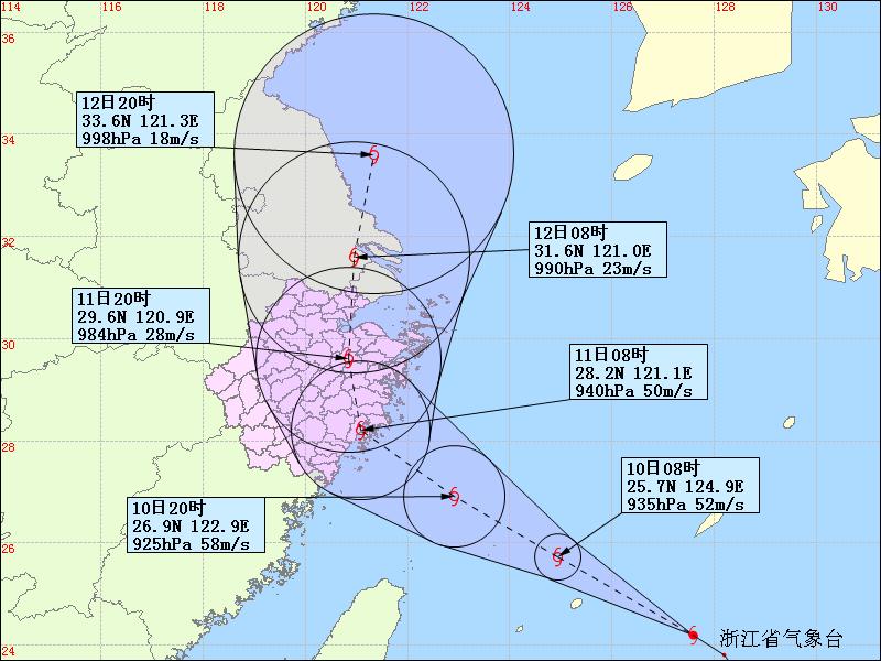 台风最新动态 9日20时