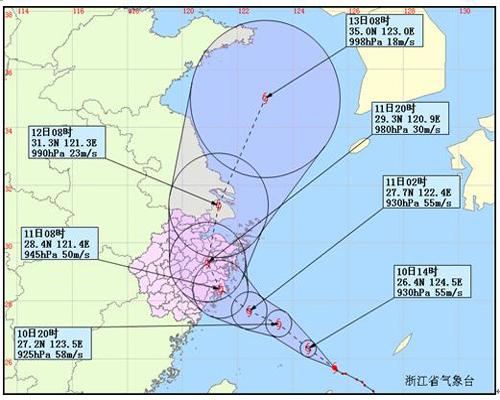 防御重点及建议:      1,海岛旅游游客快速撤离;海上船只迅速回