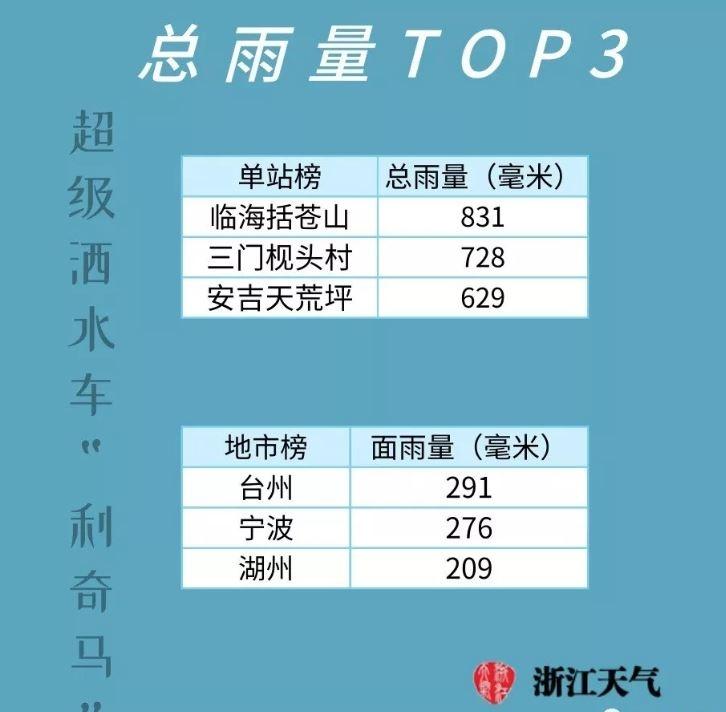 http://i.weather.com.cn/images/zhejiang1/tqyw/2019/08/11/1565511575198062024.jpg