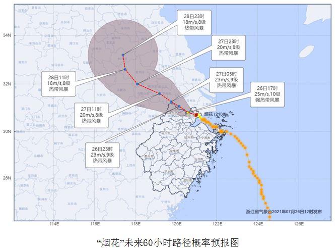 http://i.weather.com.cn/images/zhejiang1/tqyw/2021/07/26/1627273159562039188.jpg