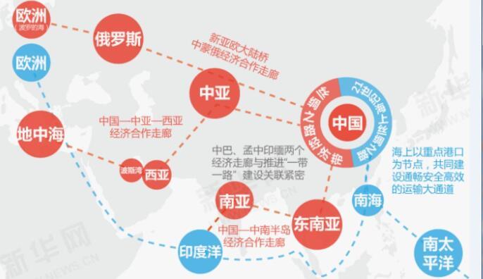 """商务部介绍2018年我国与""""一带一路""""国家经贸合作新特点"""