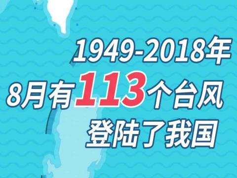天气动科普:8月台风档案公开!