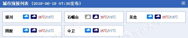 今明天宁夏部分地区有大到暴雨 需警惕地质灾害