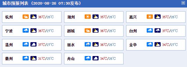 [浙江新闻网]浙江雷雨狂刷存在感 部分海域受台风影响风力大