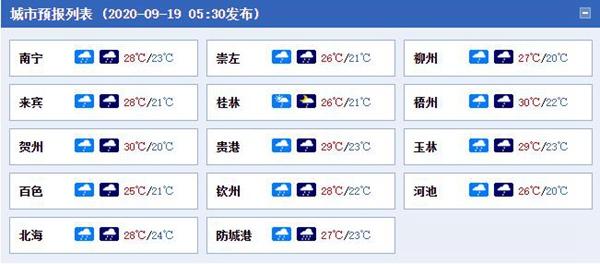 广西周末雨水在线 今天【北海防城港等地局部有暴雨】